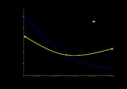 Deuda pública:PBI