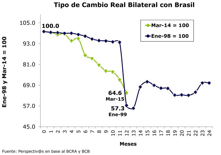 TCR brasil 99
