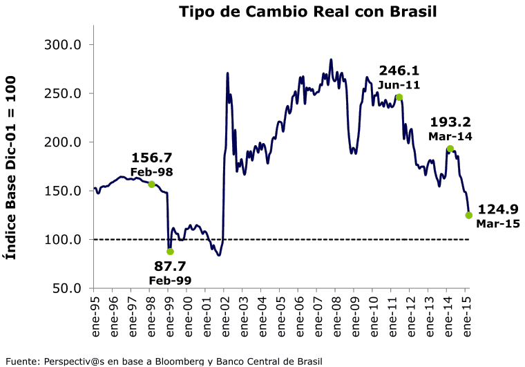 TCR brasil largo